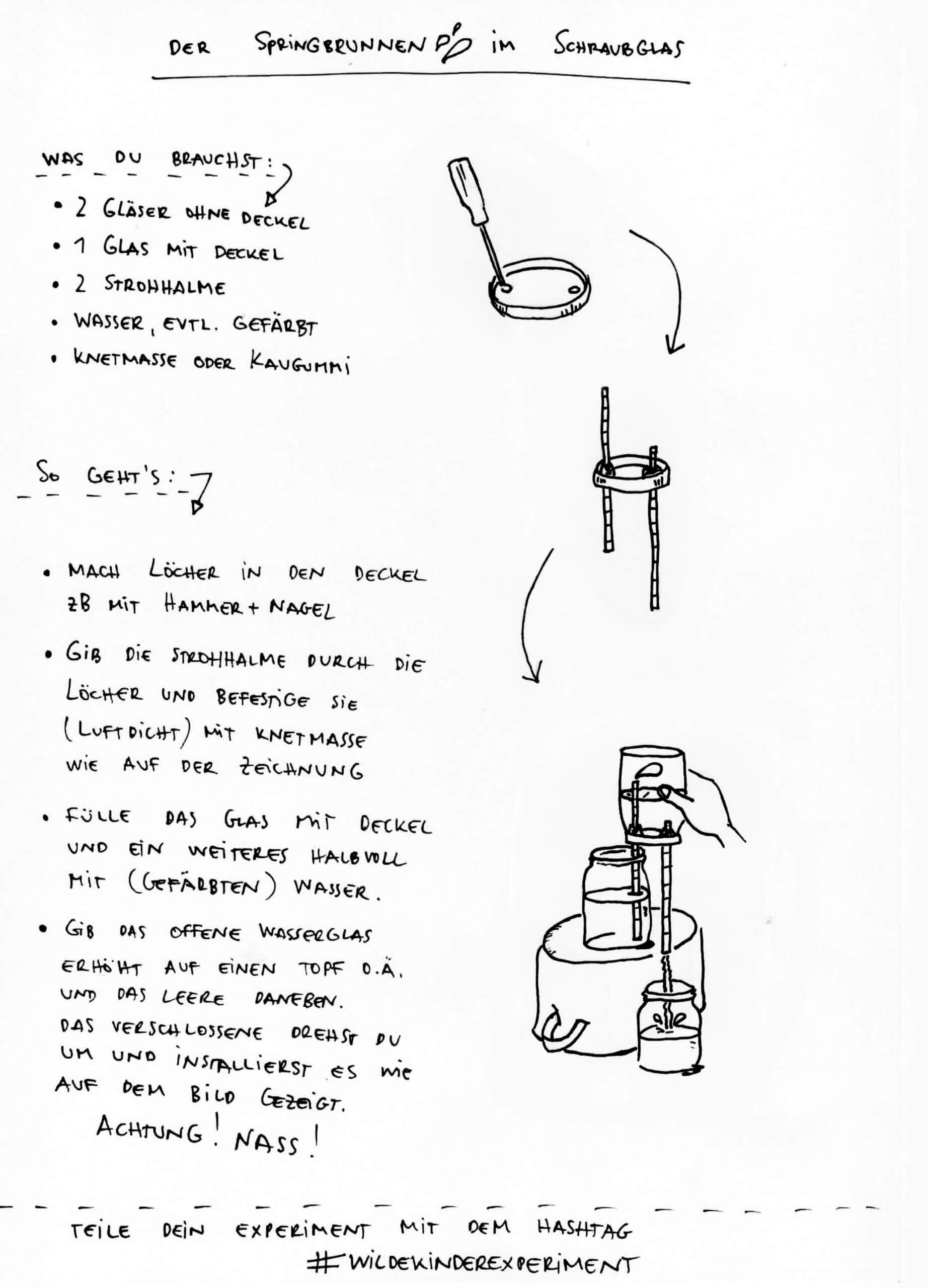 springbrunnenimglasanleitung